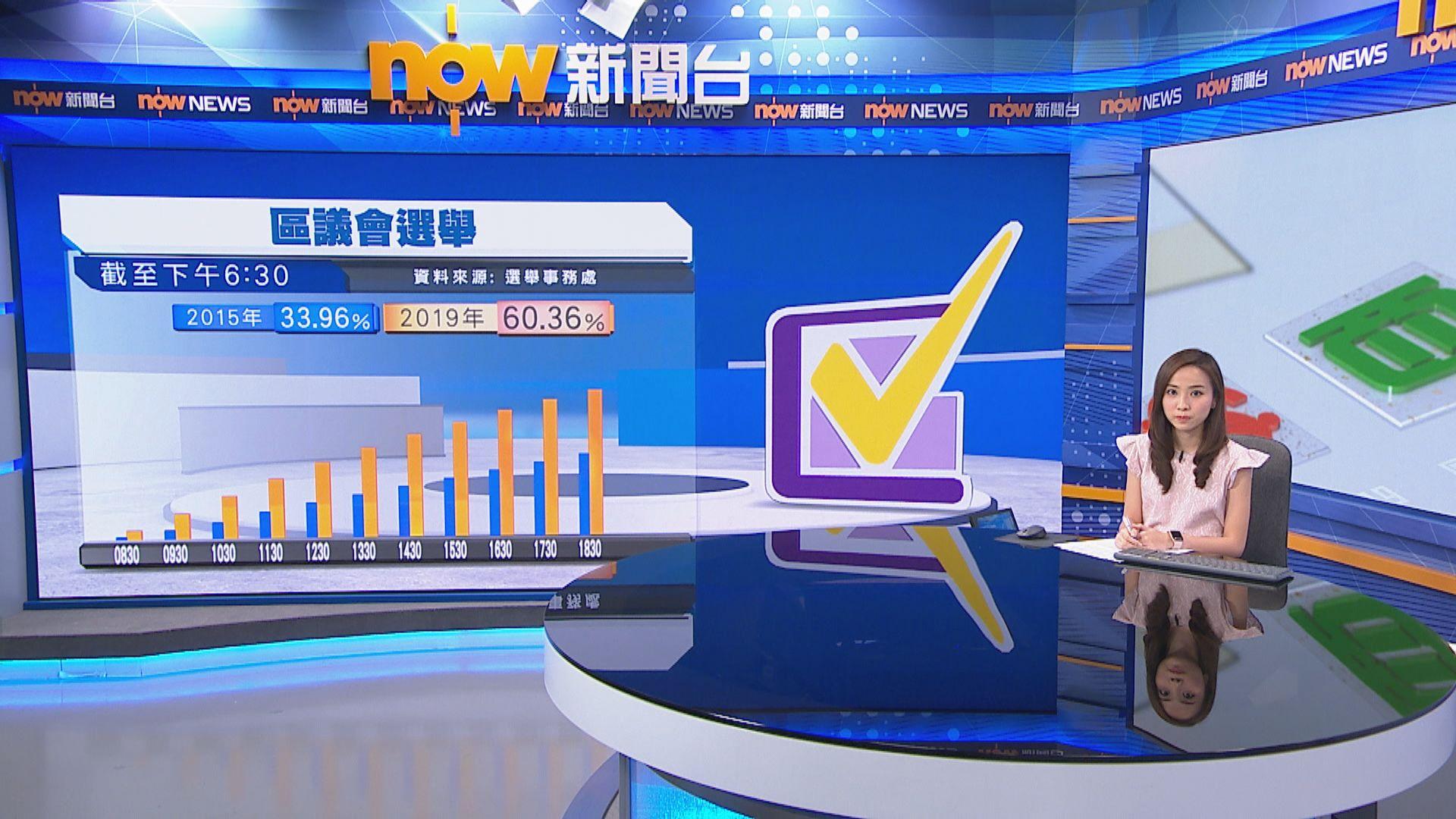 【區議會選舉】焦點新聞