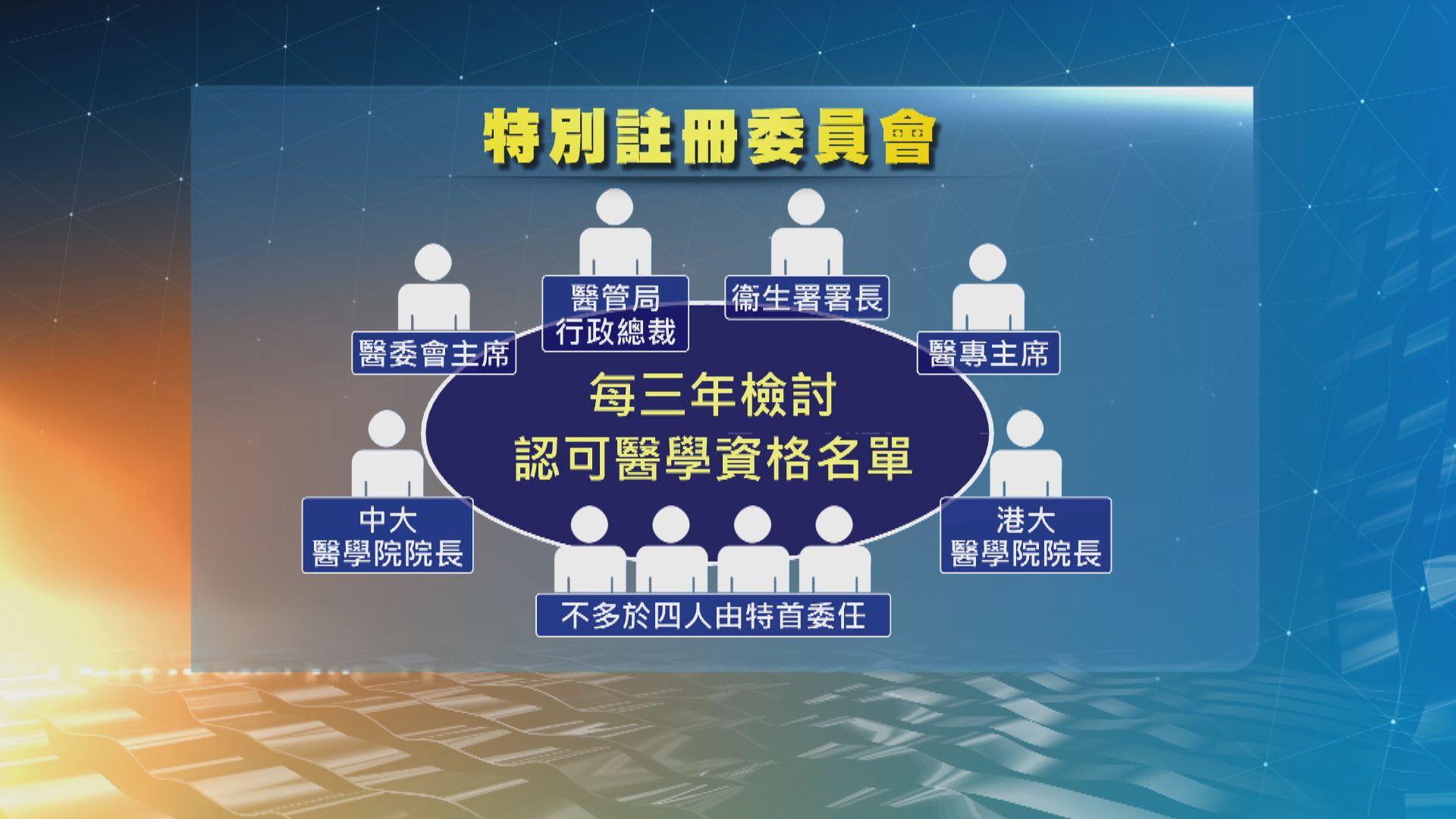 陳肇始:委員會制訂認可醫學資格名單不會有政治考慮