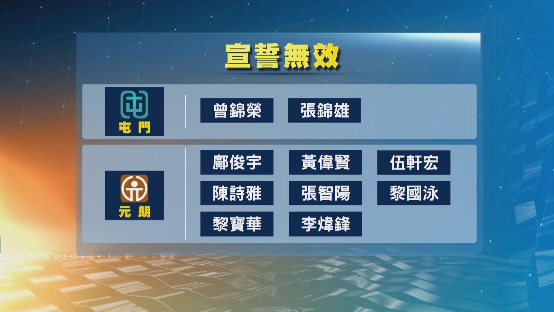 鄺俊宇、王進洋等十六名新西區議員被裁定宣誓無效