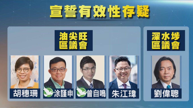 九龍區議員10人宣誓有效性存疑 包括涂謹申梁翊婷