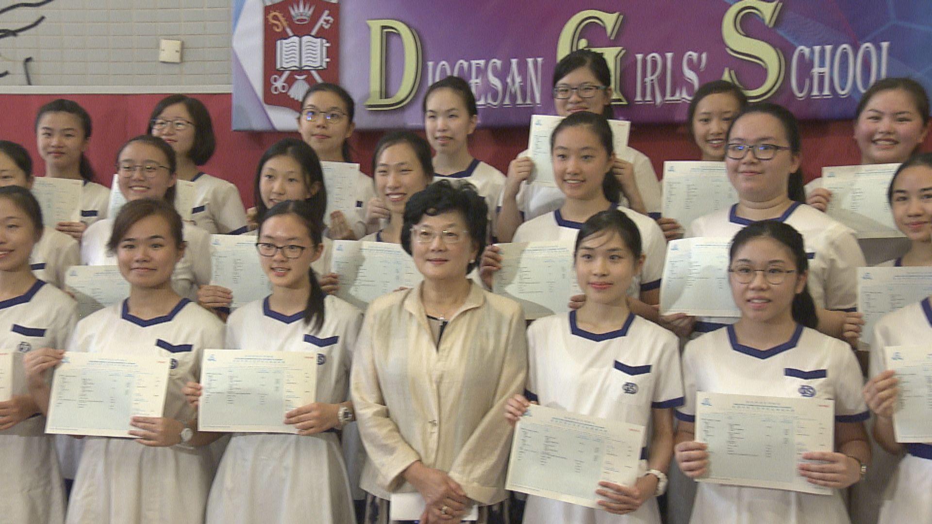 文憑試明放榜 18572名日校生合資格入大學