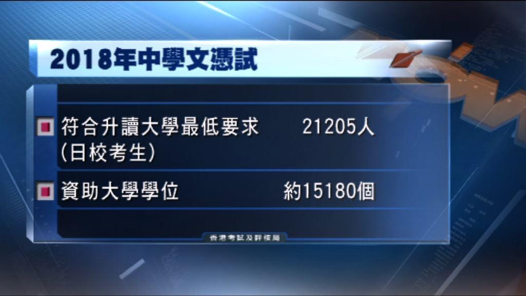 DSE明日放榜 逾二萬人考獲3322