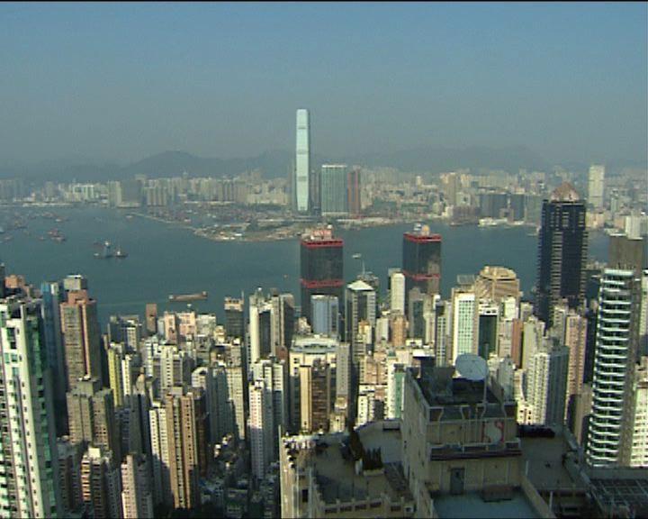 香港第21年獲評最自由經濟體