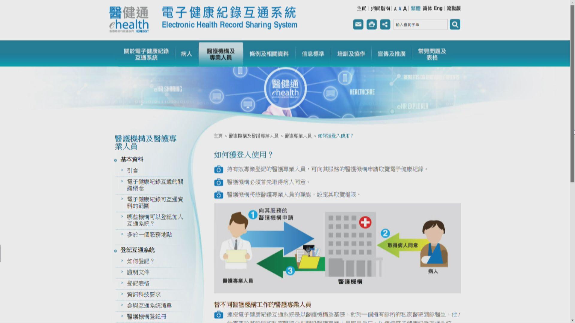 診所職員疑未經授權取覽病人電子健康紀錄
