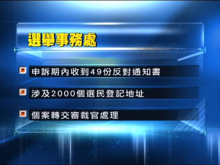 選舉事務處接49份選民登記反對通知書