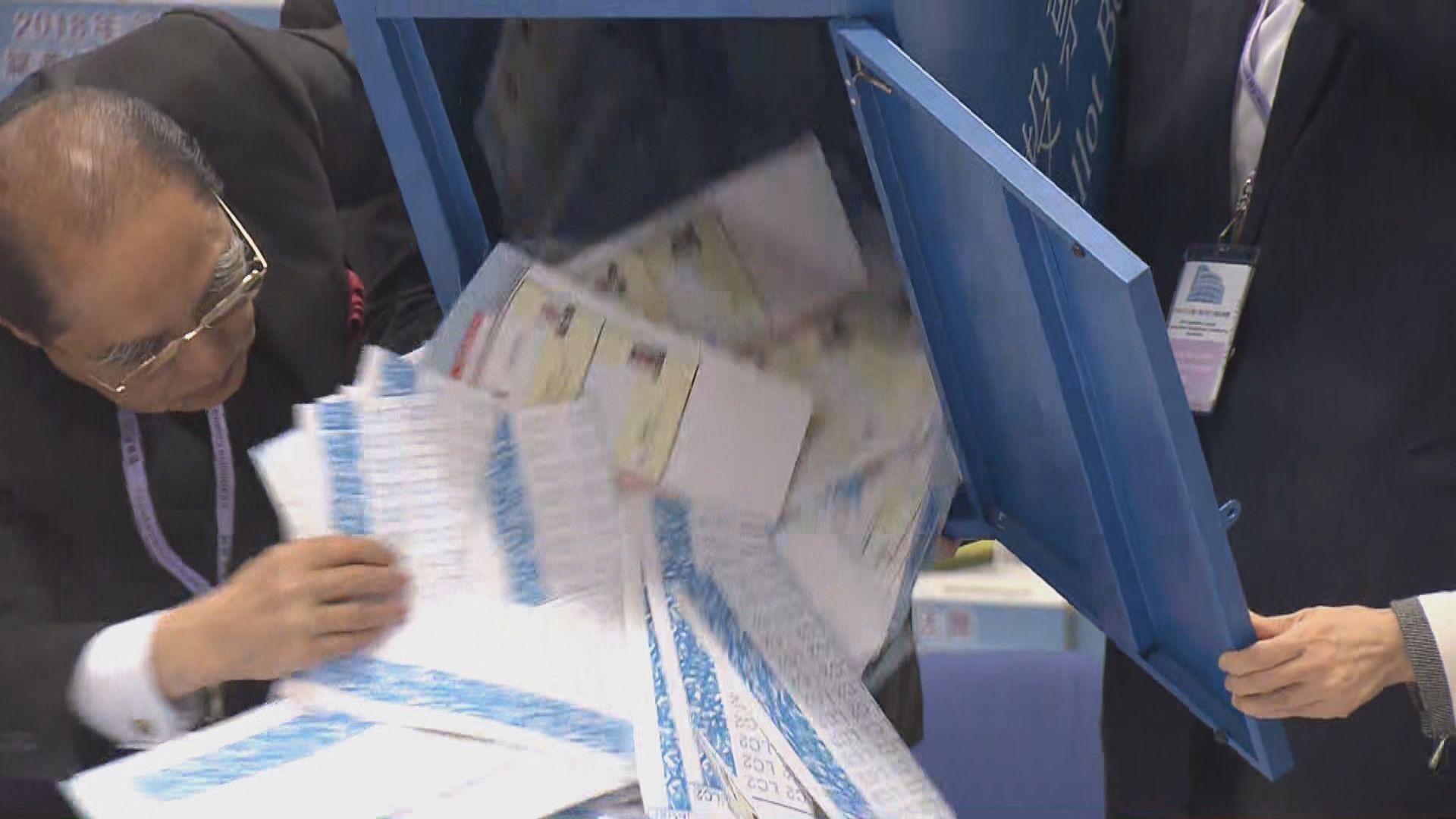 選管會共接獲308宗投訴 主要涉選舉廣告