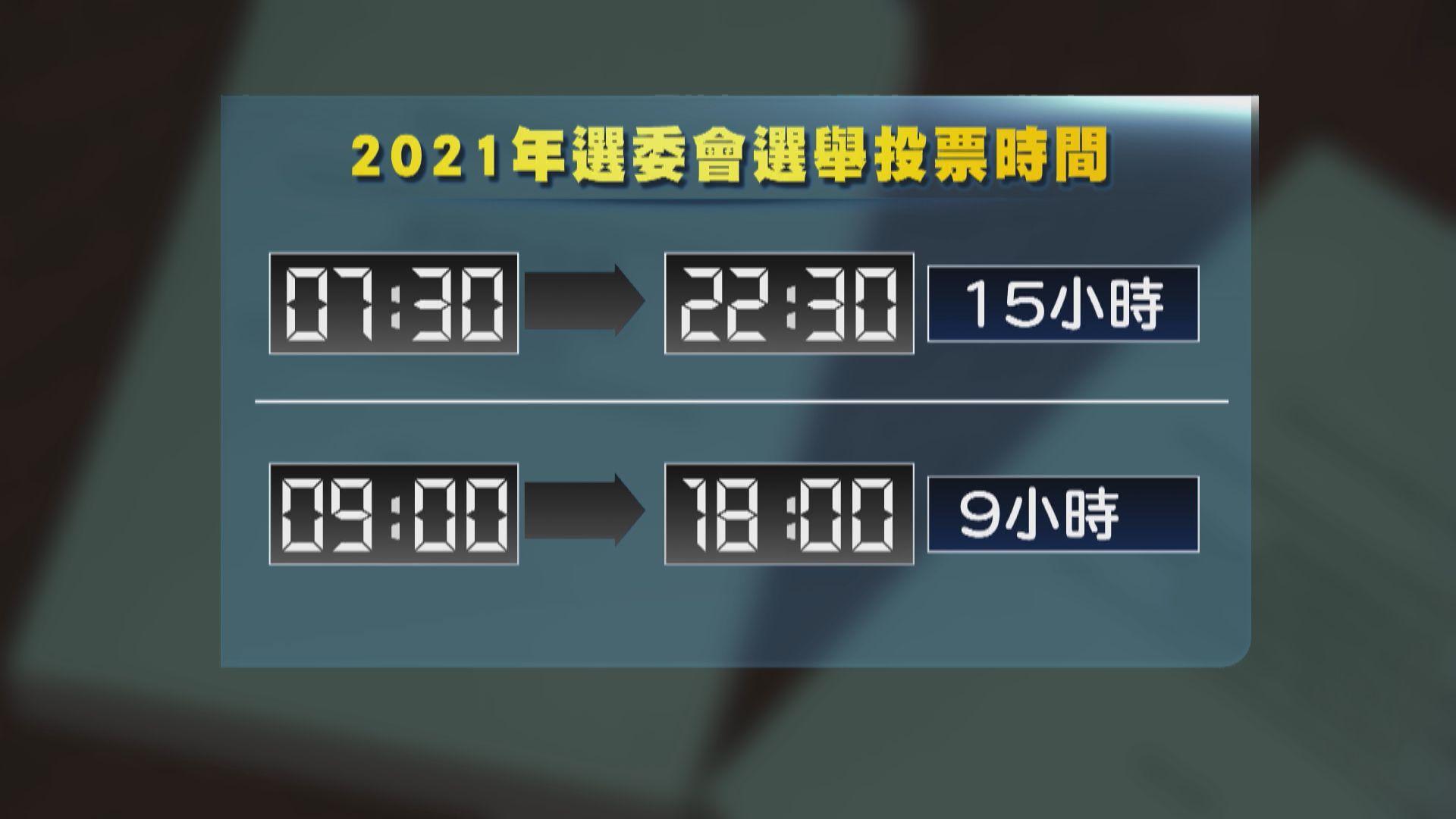 9月選委會選舉選民人數大減 首以電子選民登記冊系統發選票