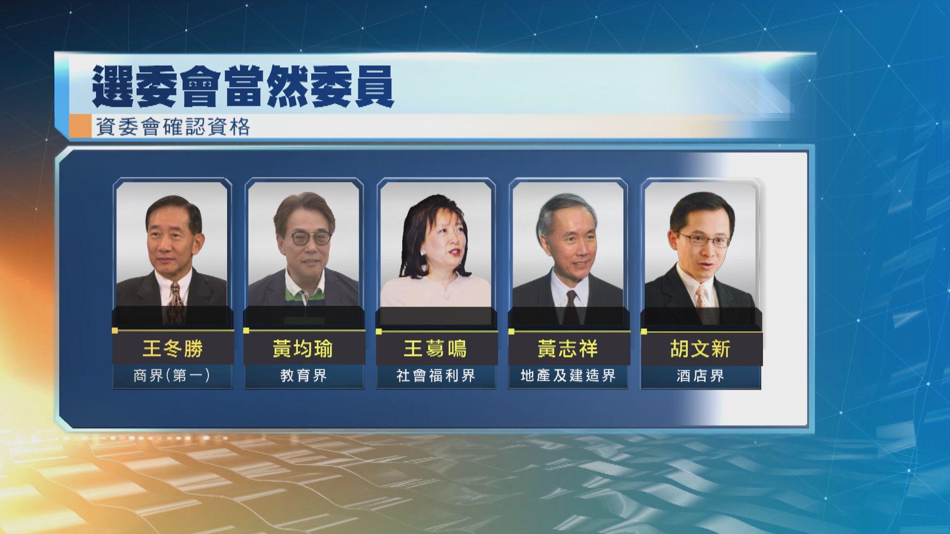 資委會裁定十五名選委會當然委員登記有效