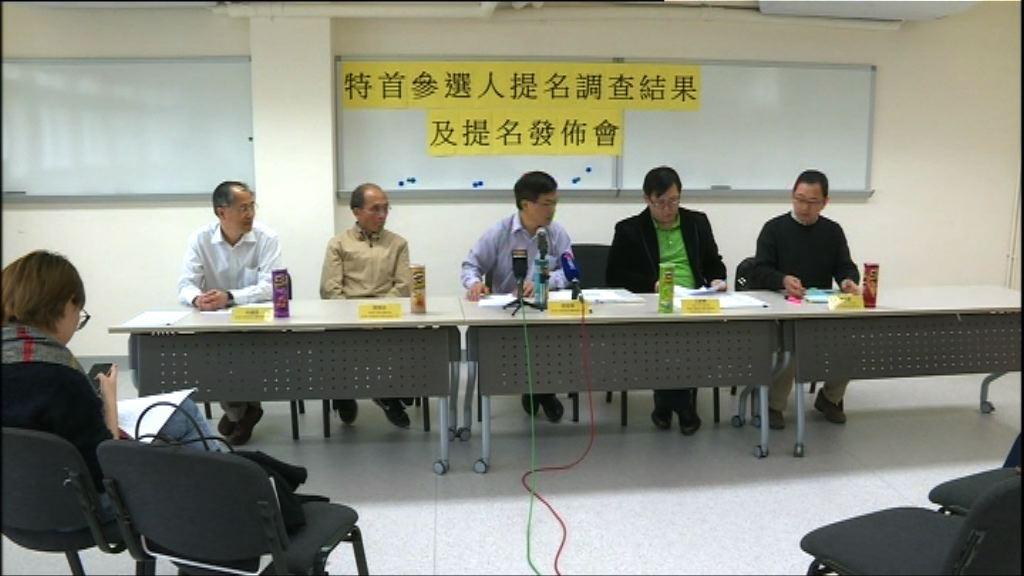 部分高教界選委決定提名曾俊華