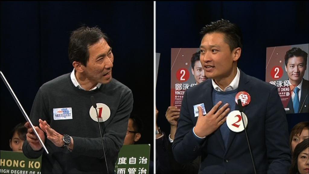 九龍西論壇 網民關注宣誓及劉霞狀況