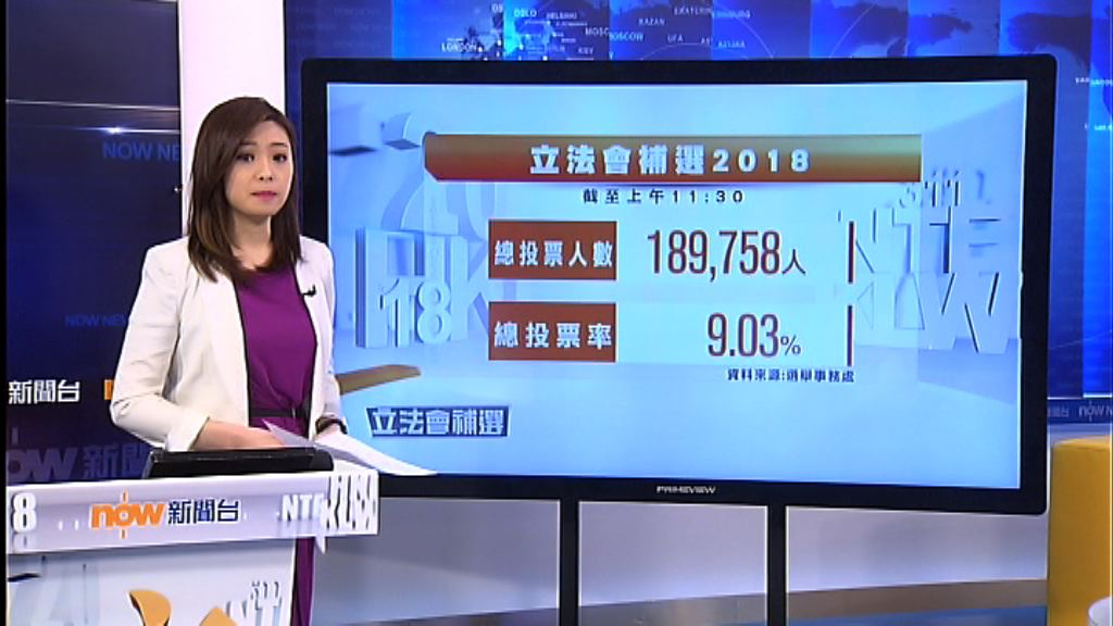 截至11時半投票率9.03%