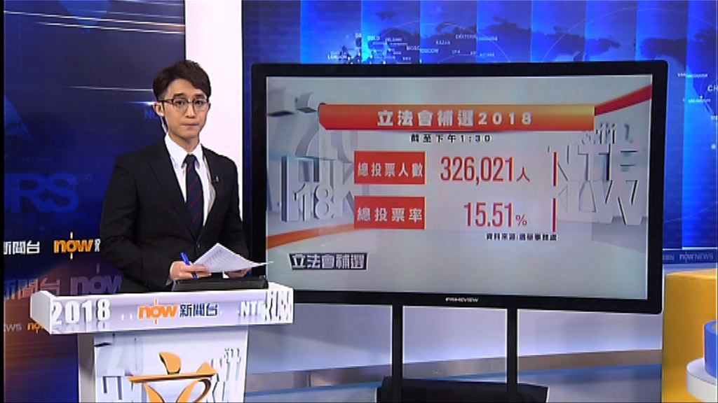 截至1時半投票率15.51%