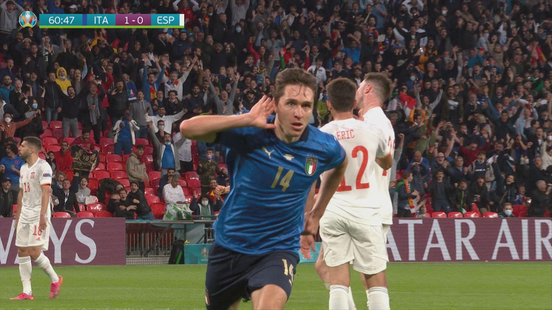 歐國盃 意大利十二碼淘汰西班牙