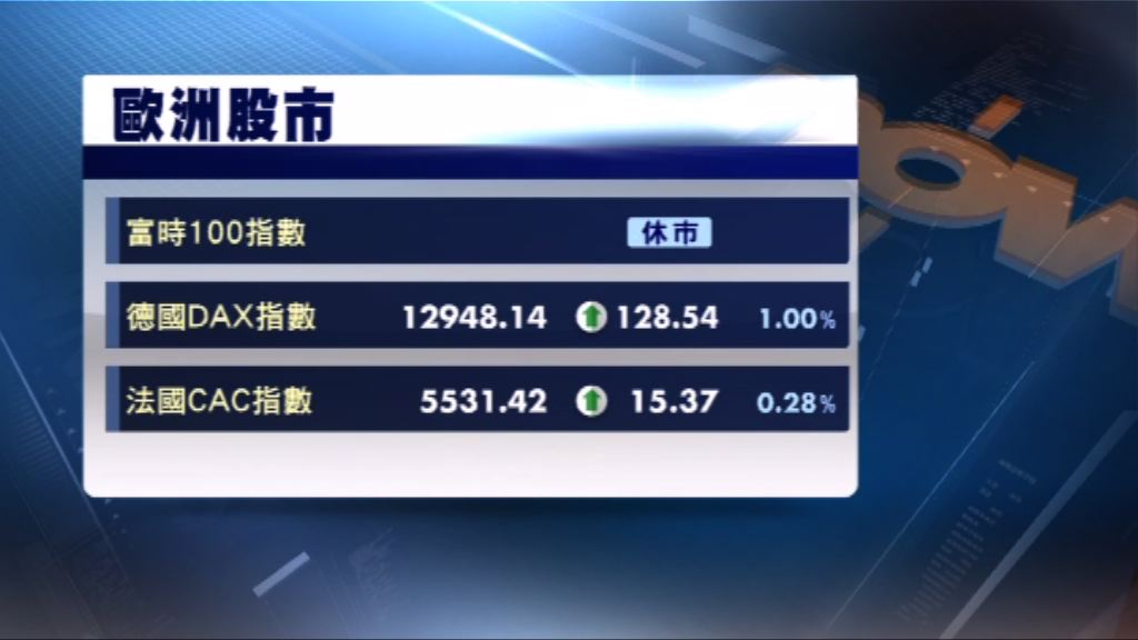 歐元匯價下跌 法德股市連升第2個交易日