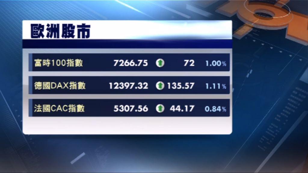 中美貿易戰憂慮減 歐洲三大股市連升2天