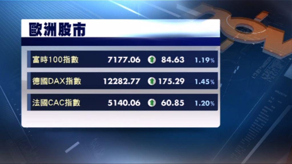 歐洲三大股市升逾1%
