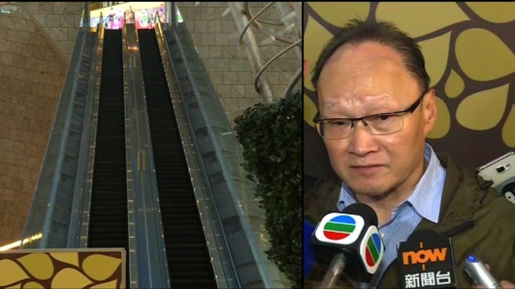 管理公司:朗豪坊扶手電梯曾進行檢查