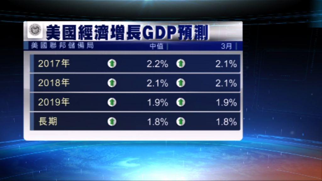 聯儲局調高今年美國GDP預測中值