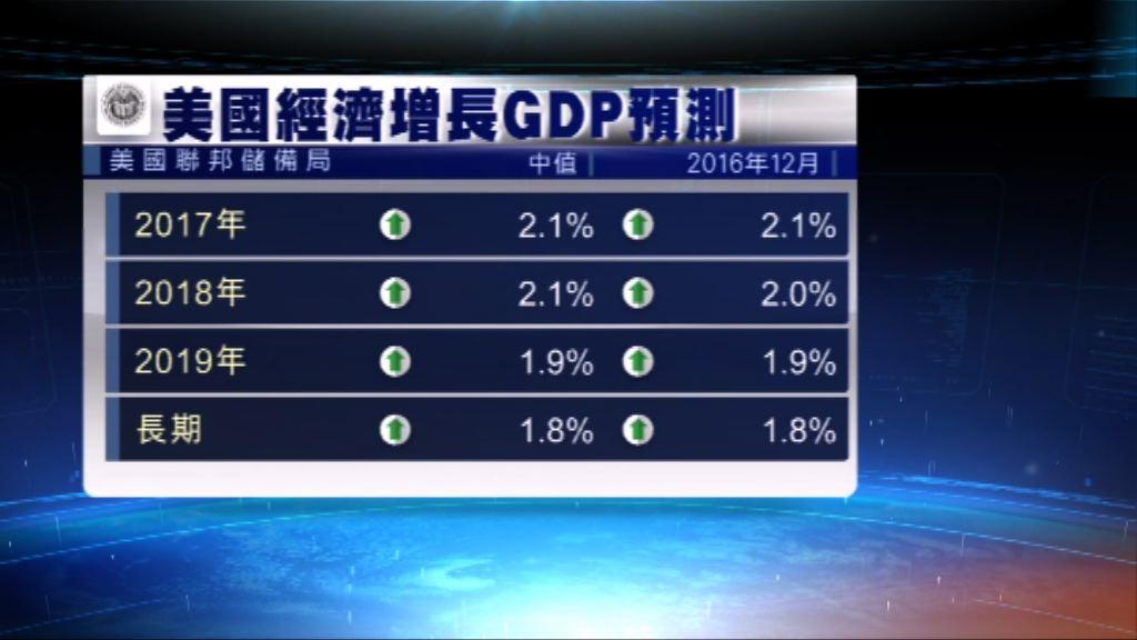 美國聯儲局預測GDP中值增長不變