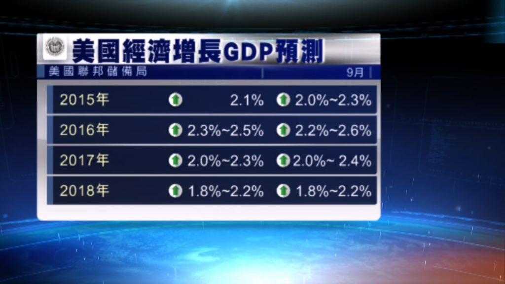 聯儲局公布最新美國經濟預測