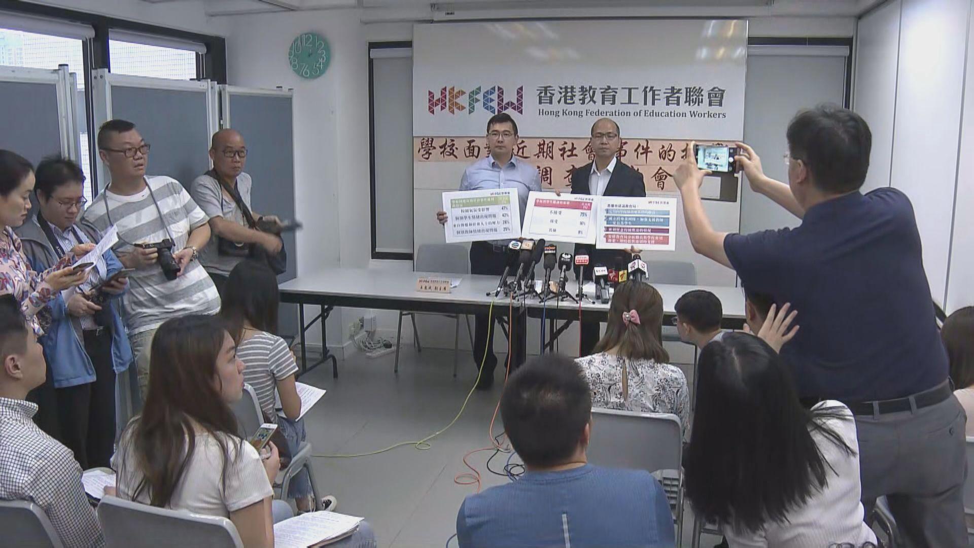 教聯調查發現九成受訪學校無學生罷課
