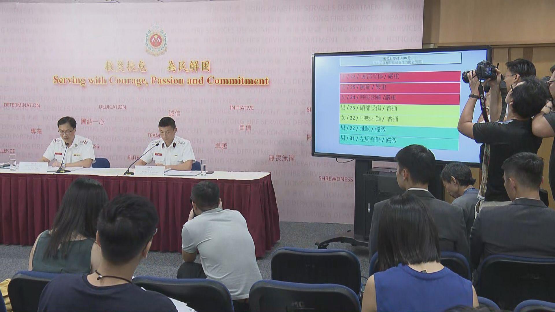 831太子站 消防處重申警方並無指示傷者數目