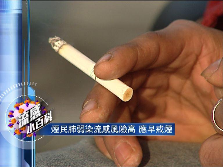 【流感小百科】煙民肺弱風險高 應早戒煙