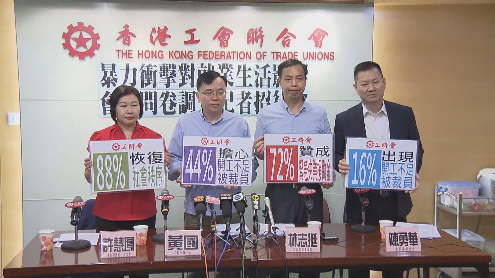 工聯會:示威影響多個行業 促設失業援助金