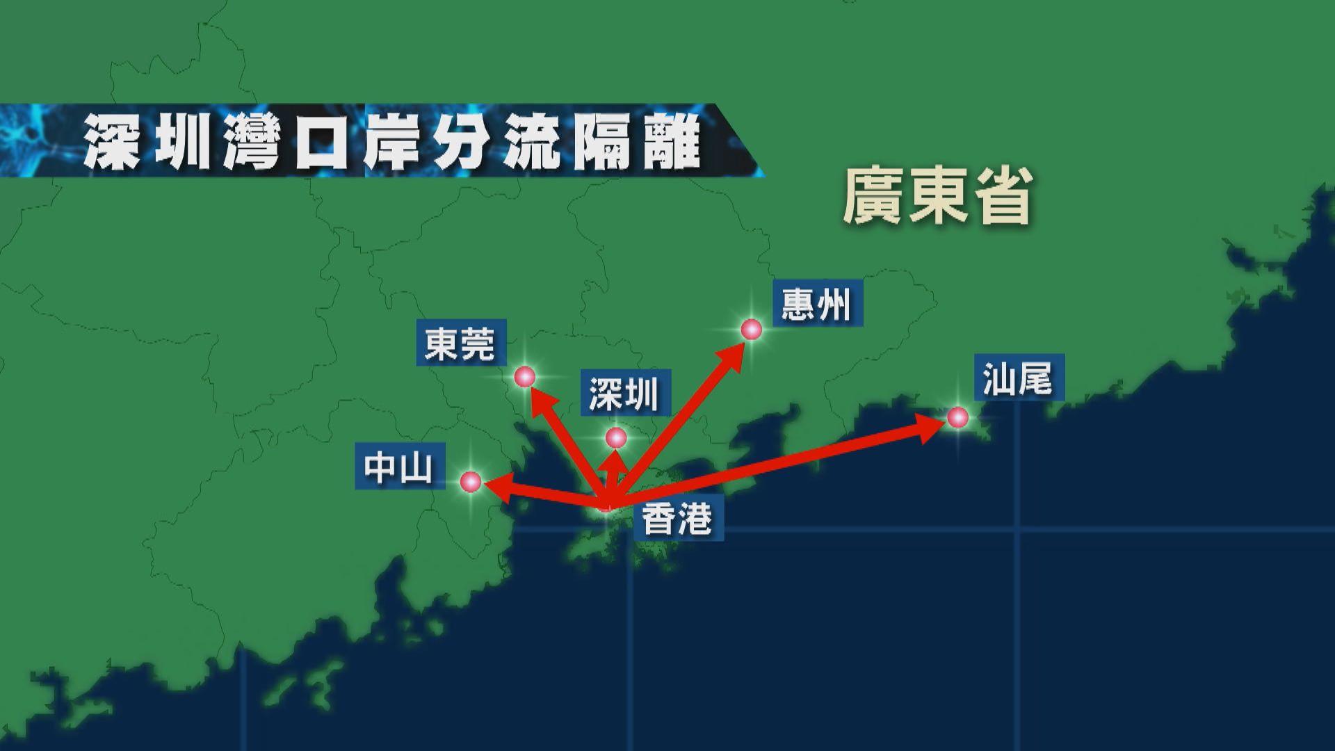 深圳灣口岸入境部分人員將分流周邊四個城市隔離