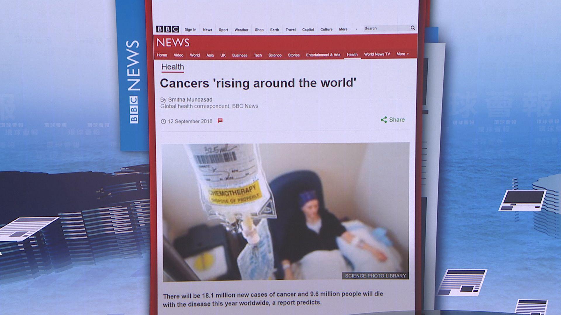 【環球薈報】報告指今年全球逾九百萬人死於癌症