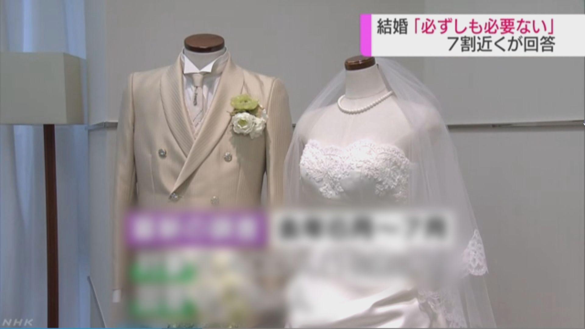 【環球薈報】日本調查指近七成受訪者認為婚姻不是必要
