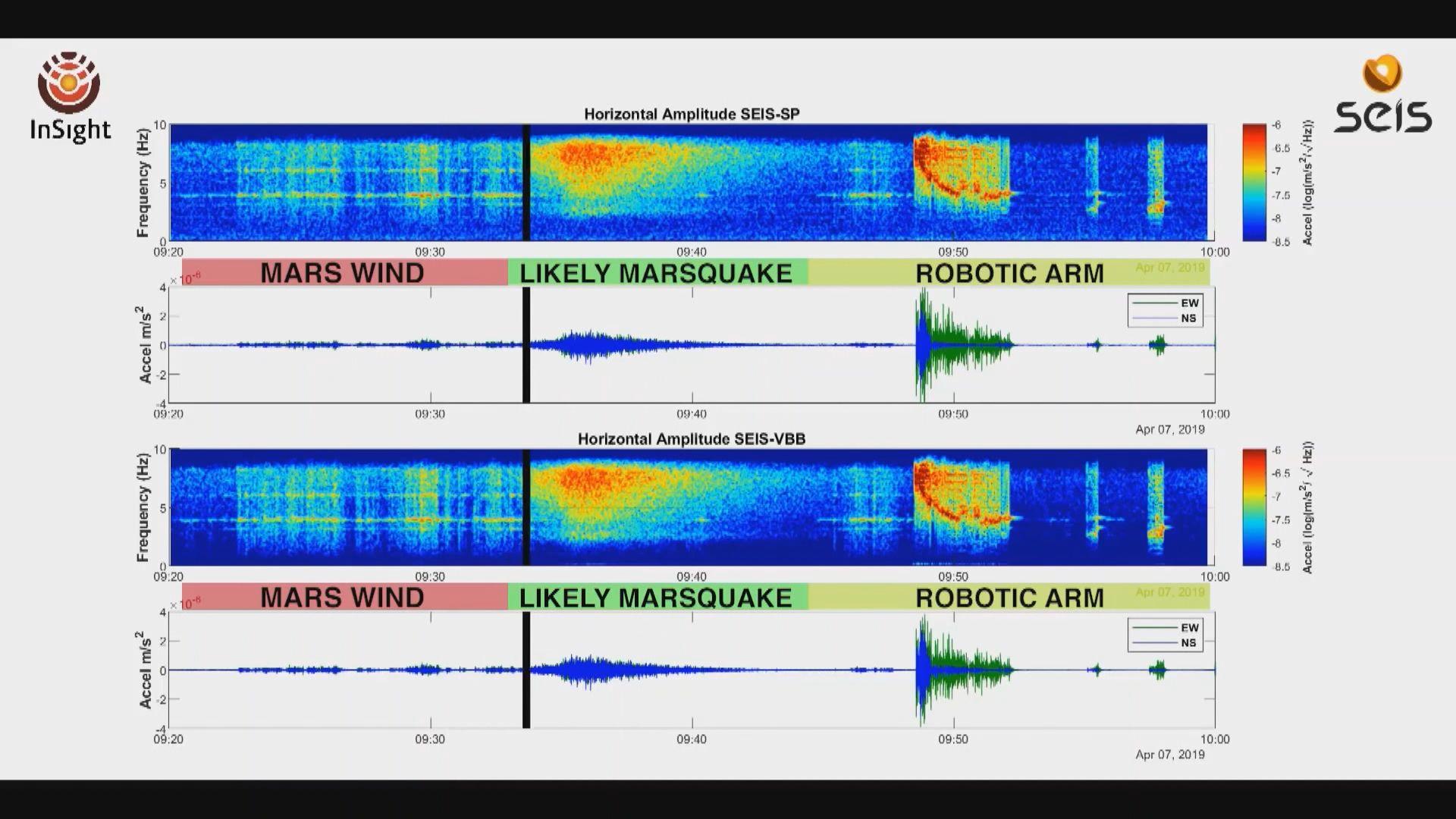 【環球薈報】洞察號首次錄到火星地震信號