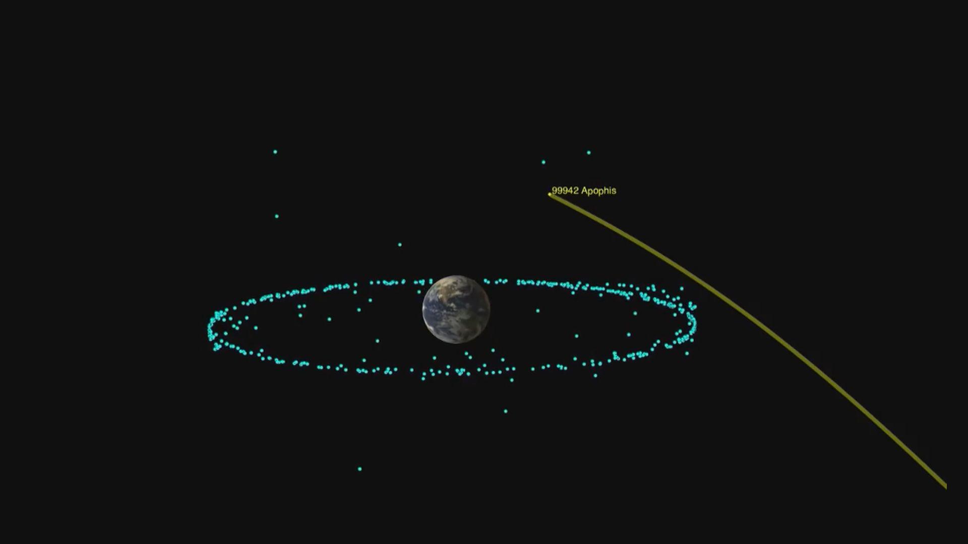 【環球薈報】阿波菲斯小行星未來百年料不會撞擊地球