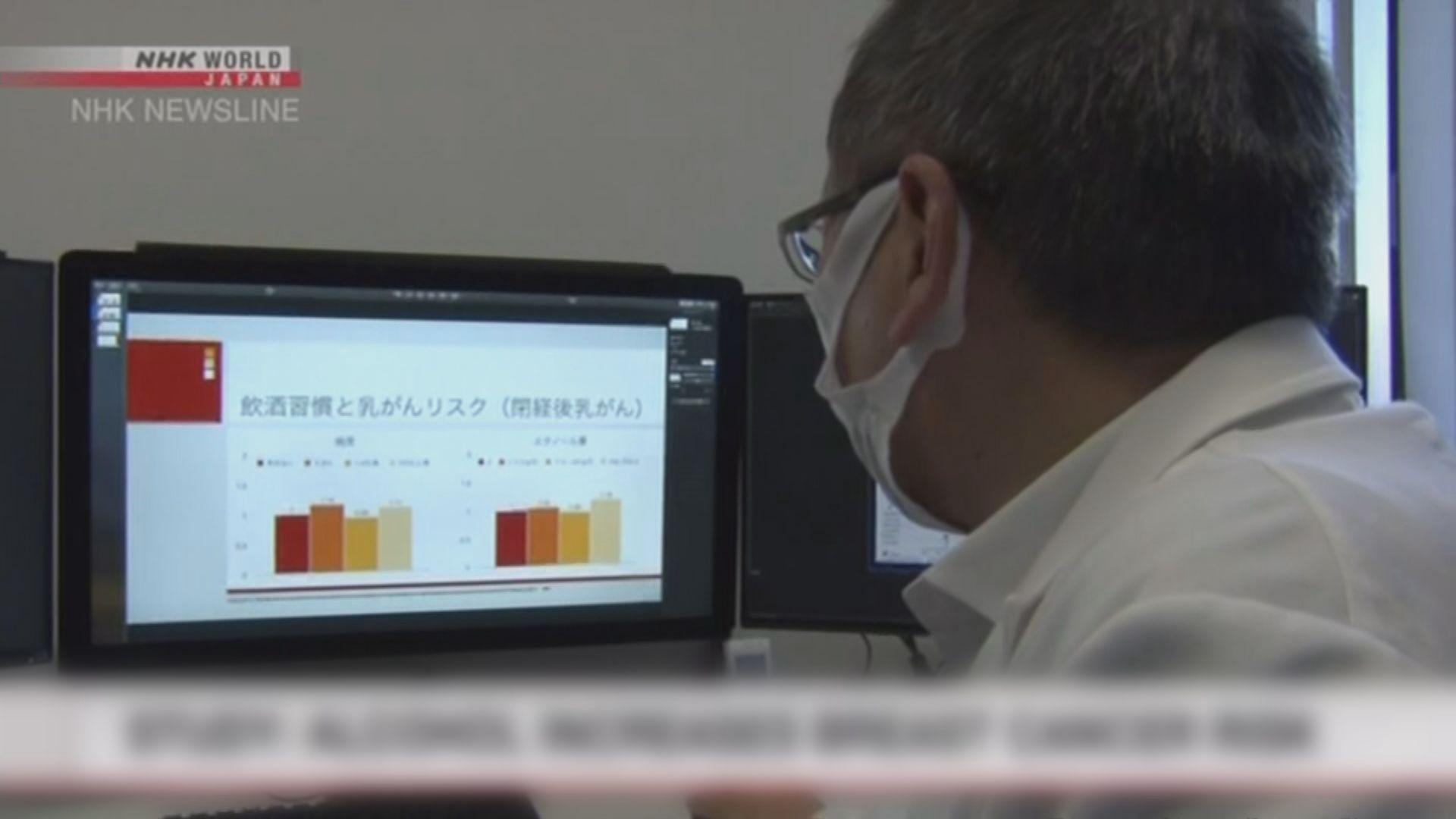 【環球薈報】日本研究指女性停經前飲酒增患乳癌風險