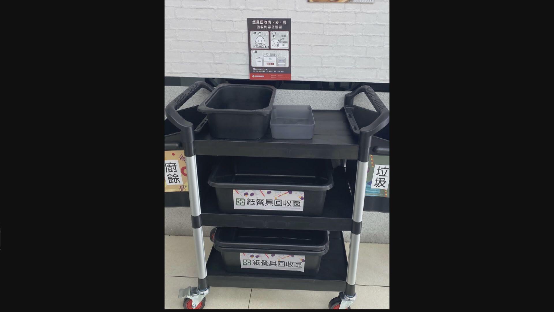 【環球薈報】台食店十月起須設紙餐具回收處 違規將被罰款