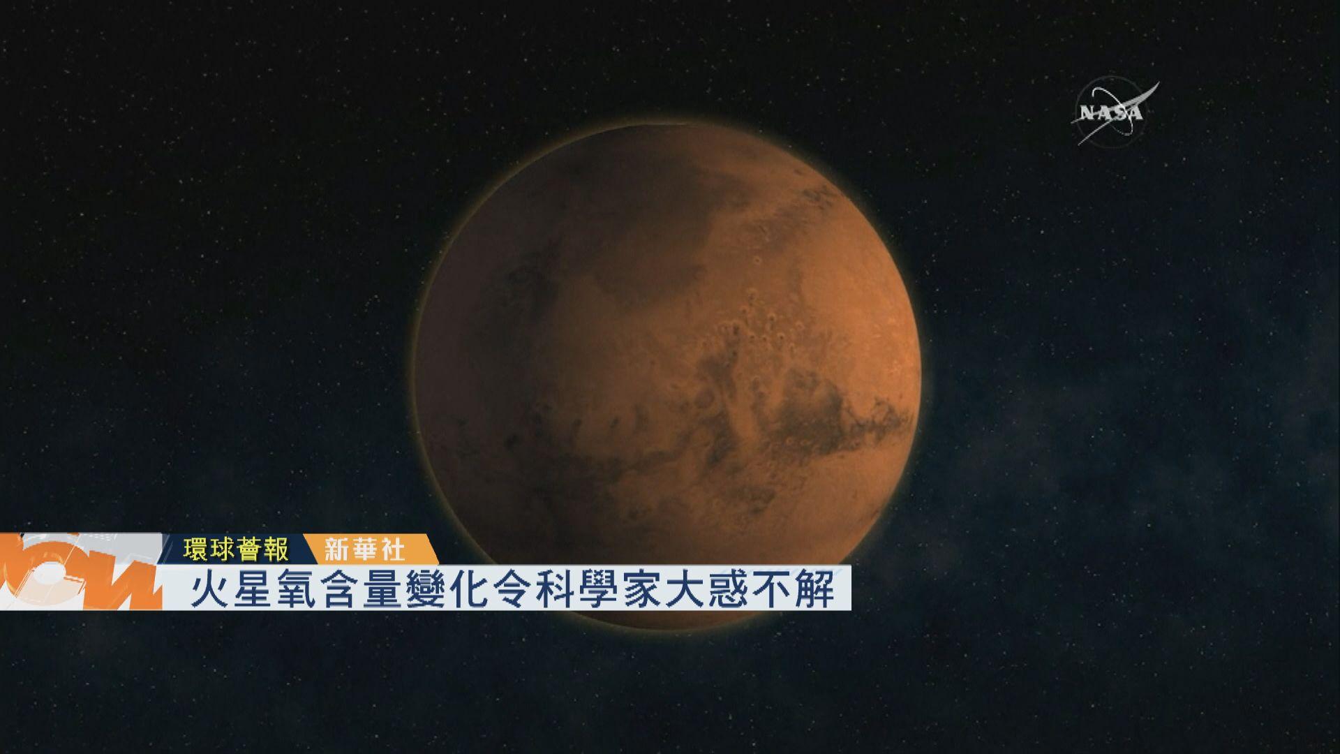 【環球薈報】火星氧含量變化令科學家大惑不解