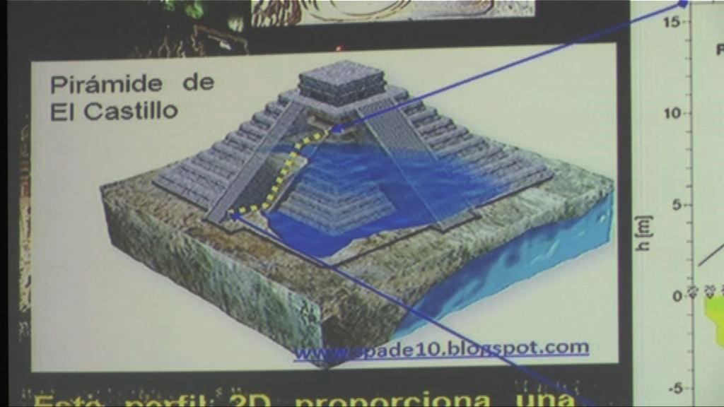 【環球薈報】墨西哥考古學家發現地底隧道
