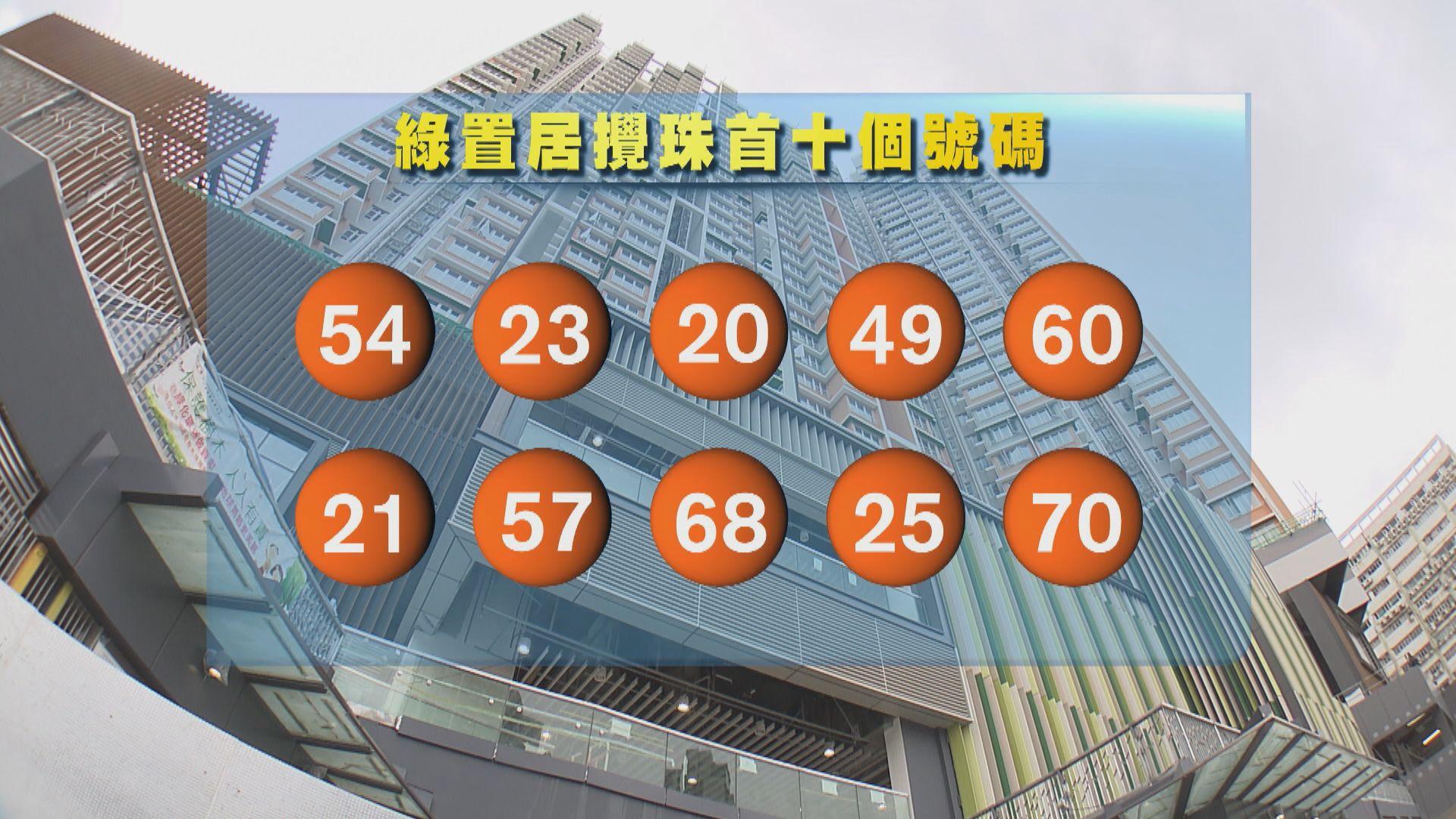 綠置居攪珠首五個號碼:54、23、20、49、60
