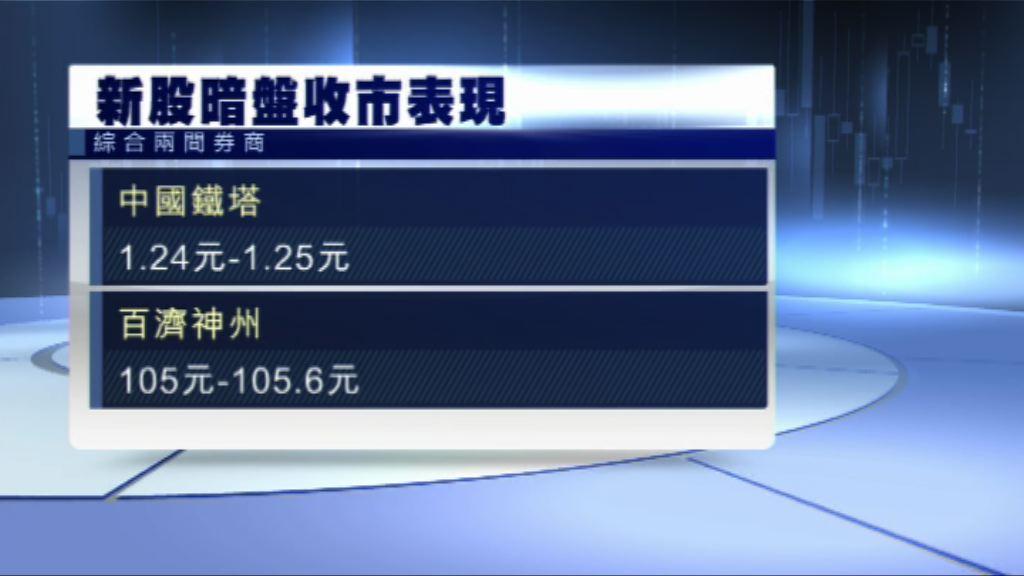 【明日掛牌】鐵塔及百濟神州暗盤價潛水