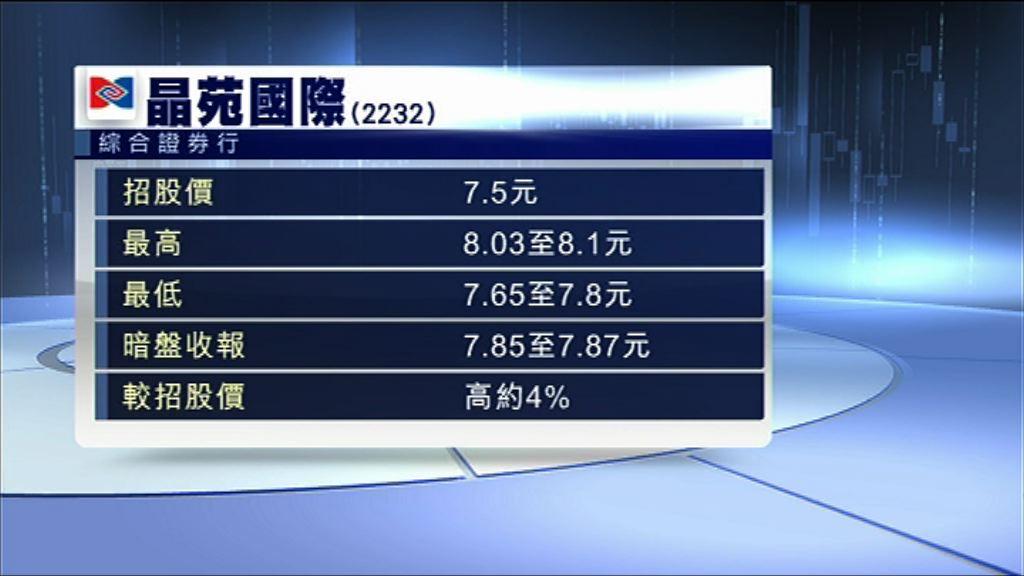 【明日掛牌】晶苑暗盤曾炒高7%