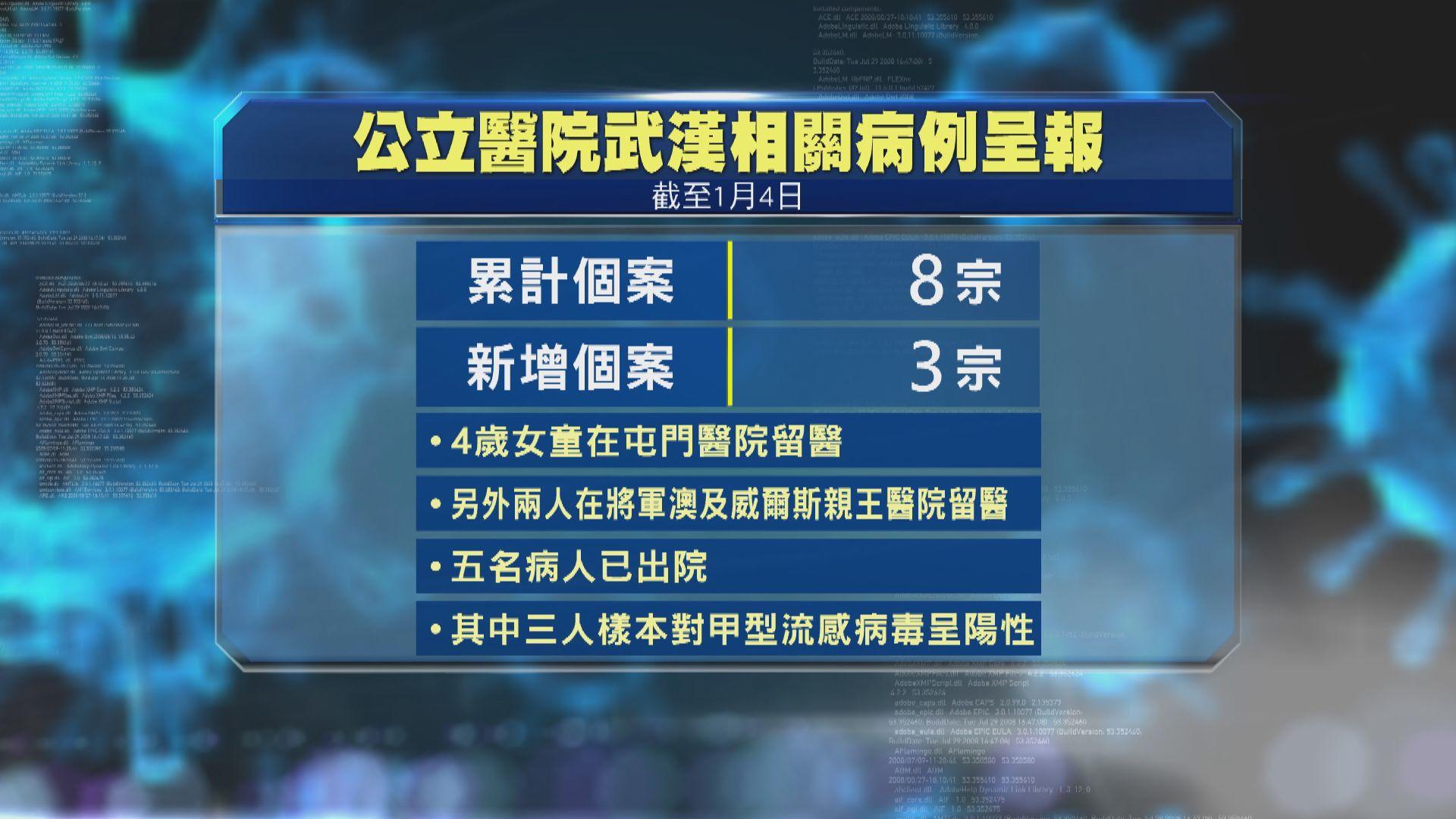 本港到武漢後出現呼吸道感染個案增至八宗