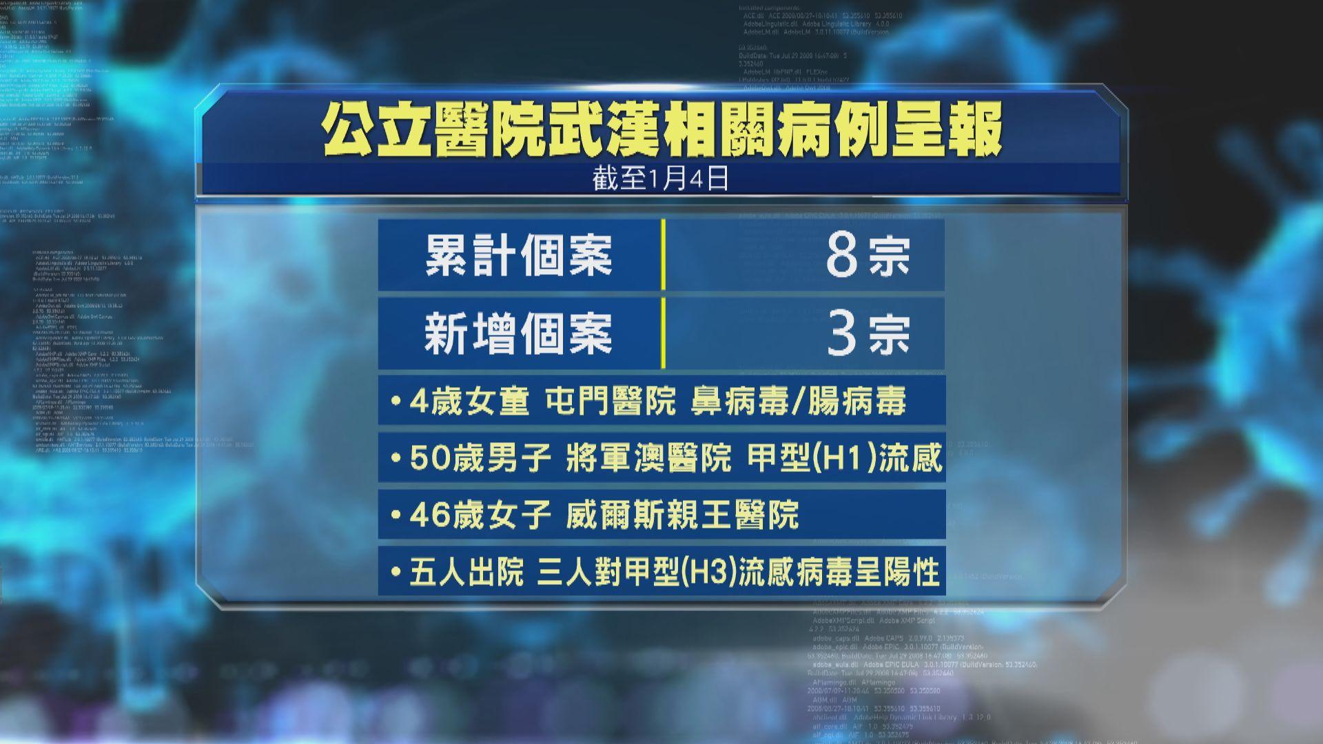 再多三人由武漢返港後發燒入院 累計個案增至八宗