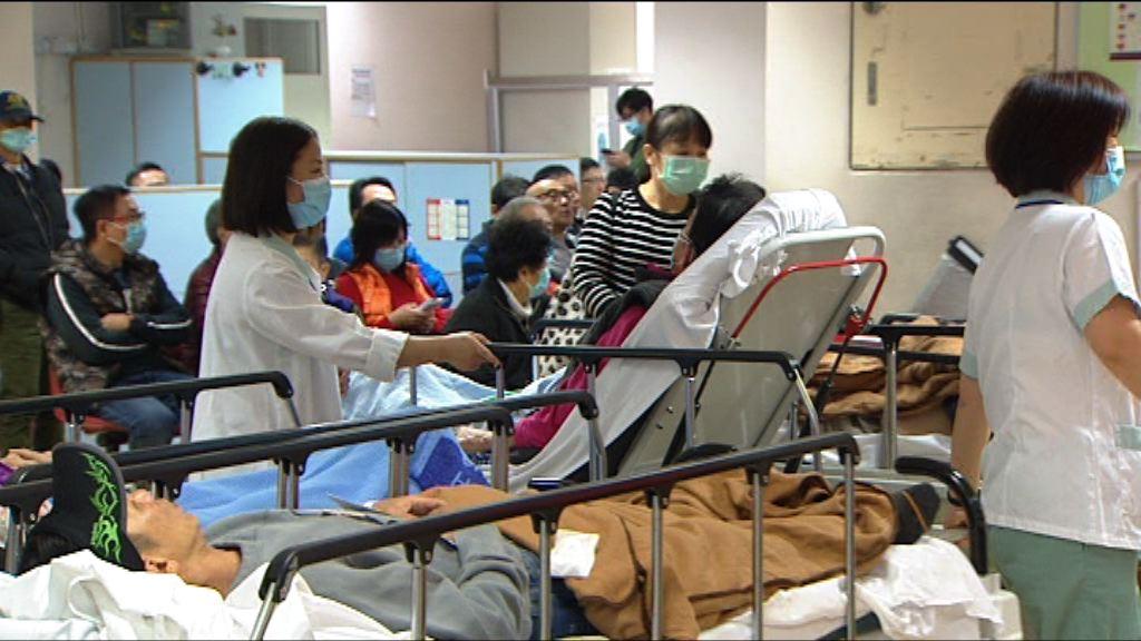 醫管局動用三億元加開七百張短期病床