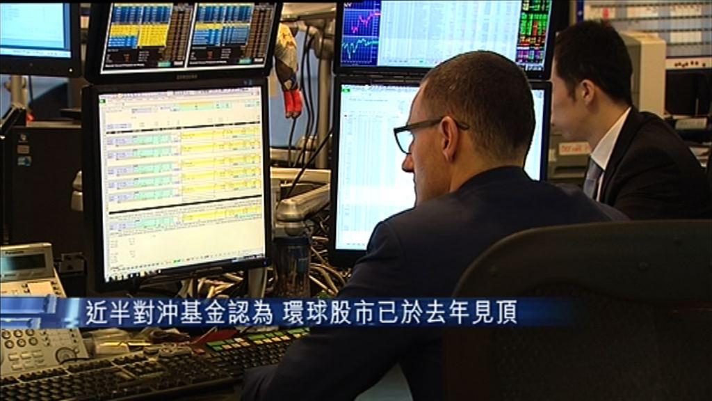 【對沖基金調查】30%人料股市今年繼續升