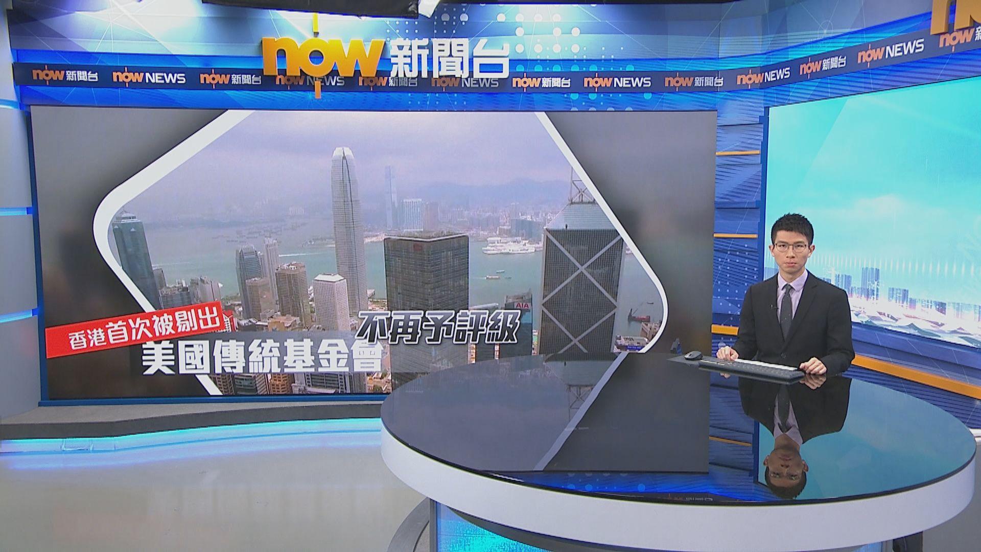 指受北京控制 美傳統基金會經濟自由度指數首將香港剔出評級