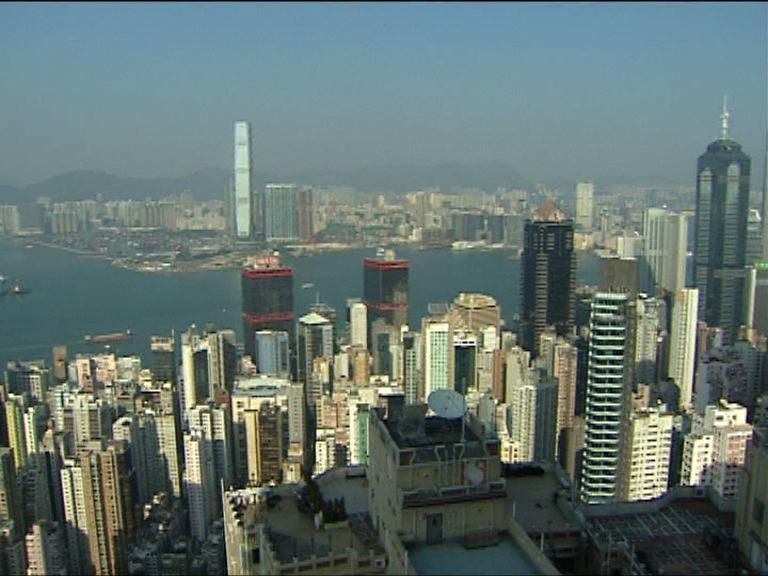 香港金融市場競爭力跌至第三