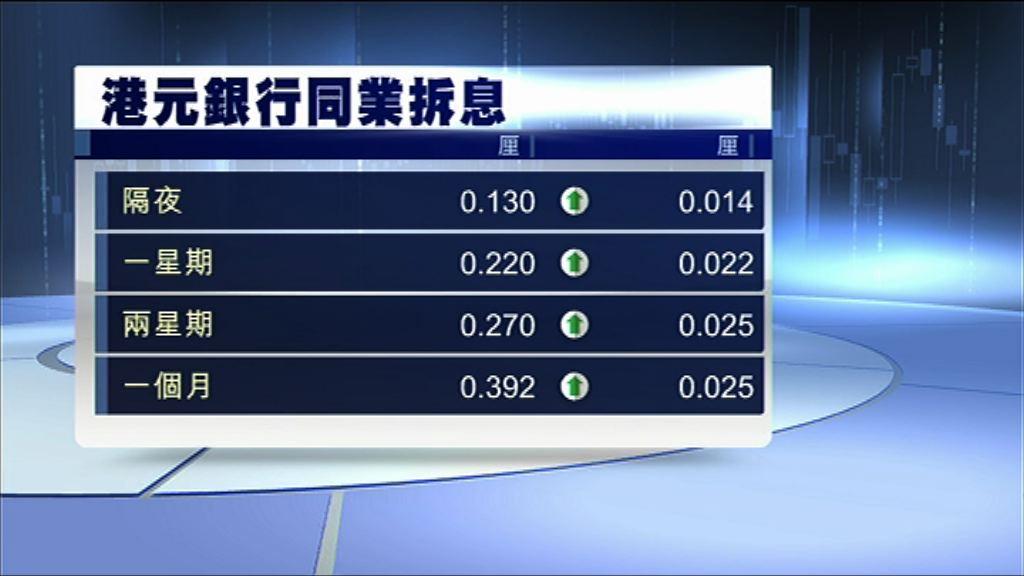 【美國加息】多間本地銀行維持息率不變