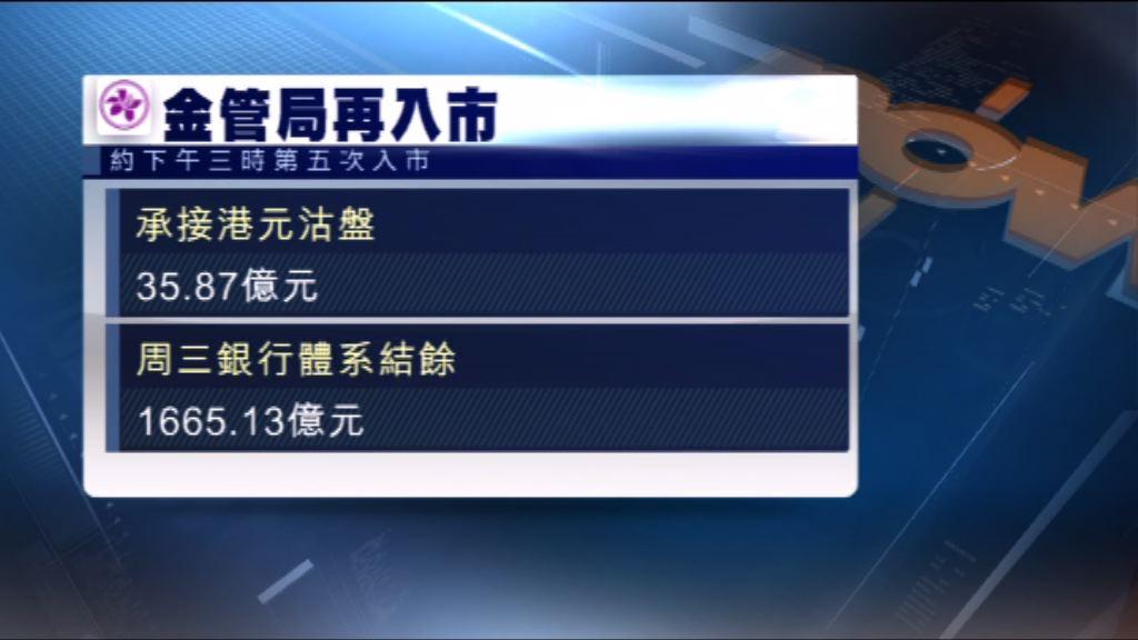 港匯疲弱 金管局再買入近36億港元