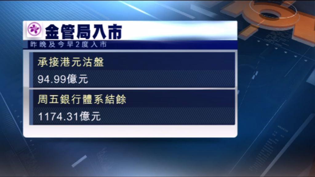 港元弱勢 金管局再承接近95億港元沽盤