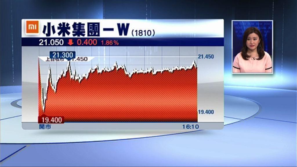 【北水無得買W股】小米曾挫近10% 收市跌少截